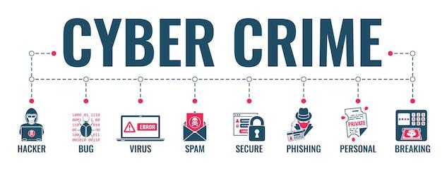 Horizontales banner für cyberkriminalität mit zweifarbigen flachen symbolen hacker, phishing, virus und spam. typografie-konzept. isolierte vektorillustration