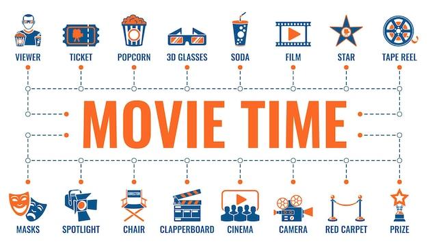 Horizontales banner für kino, film und filmindustrie mit zweifarbigen flachen symbolen, ticket, popcorn, klappe. typografie-konzept. isolierte vektorillustration