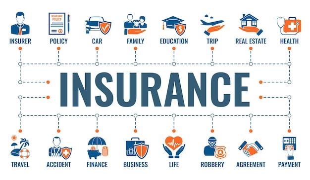 Horizontales banner für versicherungsdienstleistungen mit zweifarbigen flachen symbolen familie, immobilien, medizin, reise- und bildungsversicherung. typografie-konzept. isolierte vektorillustration