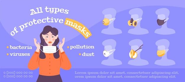 Horizontales banner mit schutzmaske mit set mit flachen atemmasken gegen kontamination mit coronavirus