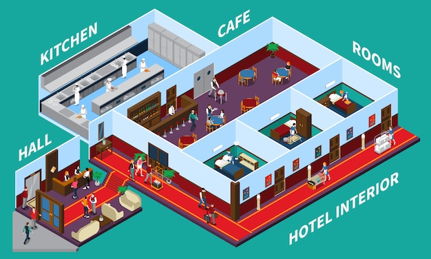 Hotel interior isometric design
