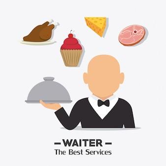 Hotel service design.