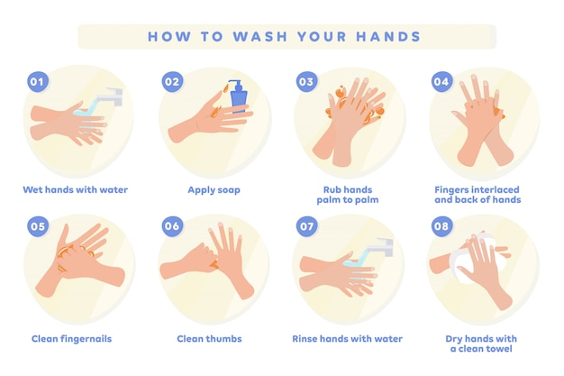 How_to_wash_your_hands