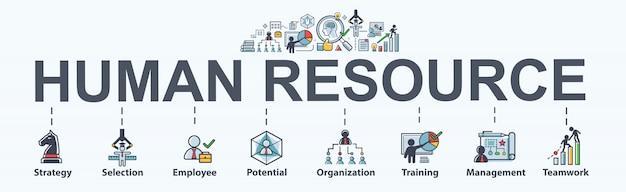 Human ressource banner web für unternehmen. strategie, auswahl, profil und hr.