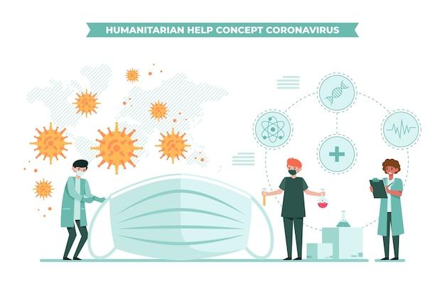 Humanitäre hilfe bei der bekämpfung von coronaviren