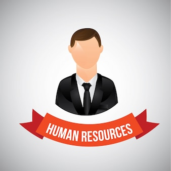 Humanressourcen