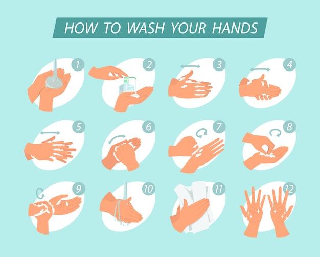 Hygienekonzept. infografik schritte, wie man hände richtig wäscht. prävention gegen viren und infektionen.