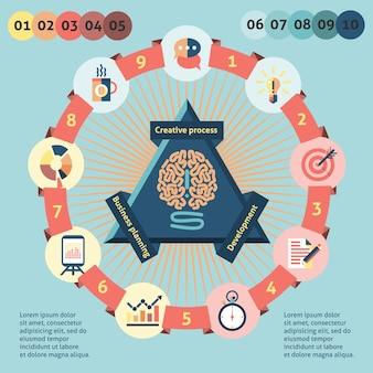 Idee-infografik-set
