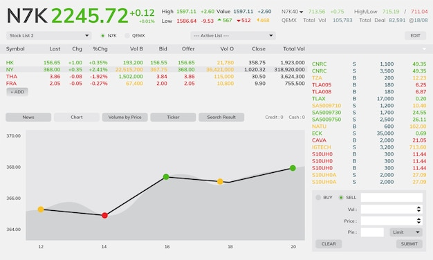 Illustration des aktienhandelsdiagramms