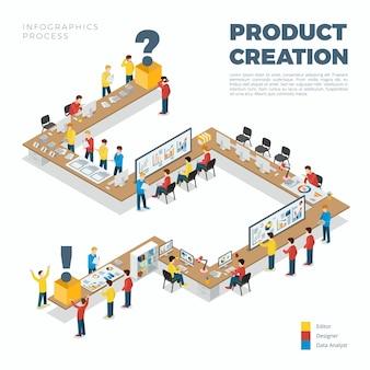 Illustration des flachen isometrischen produkterstellungsprozesses. isometrie business infographics konzept. langer tisch von der ideenrecherche bis zum verkaufsfertigen artikel.