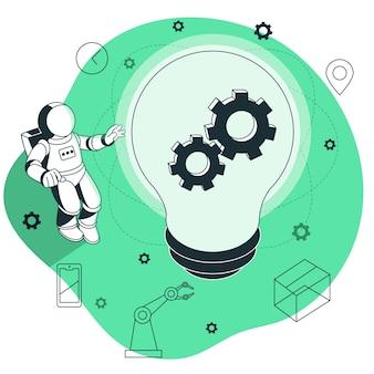 Illustration des innovationskonzepts