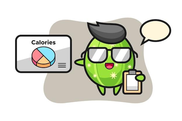 Illustration des kaktusmaskottchens als ernährungsberater
