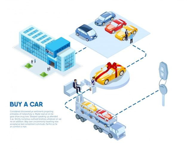 Illustration des kaufs einer auto-ebene.