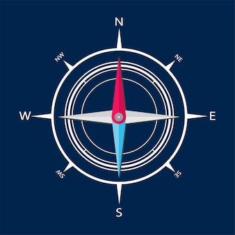 Illustration des kompassses
