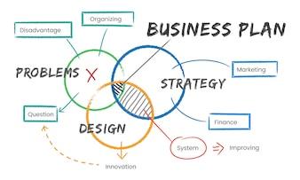 Illustration des marketing branding