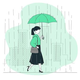 Illustration des regenkonzepts