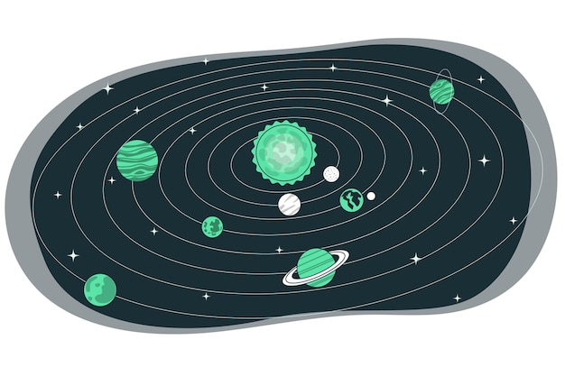 Illustration des sonnensystemkonzepts