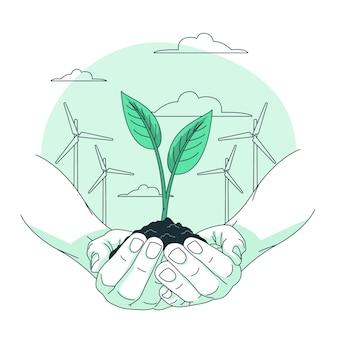 Illustration des umweltkonzepts