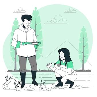 Illustration des umweltstudienkonzepts