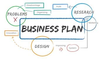 Illustration des Unternehmensplans