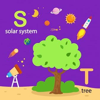 Illustration lokalisiertes alphabet-buchstabe s-sonnensystem, t-baum