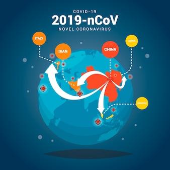 Illustration mit globus für coronavirus