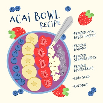Illustration von acai bowl rezept