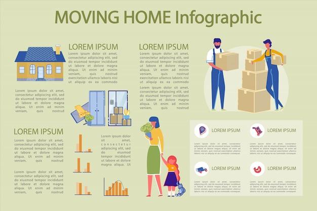 Illustration written moving home, infografik.