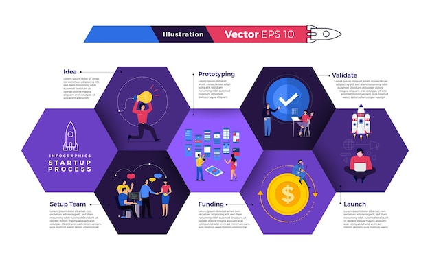 Illustrationen konzept technologie startup unternehmen prozessstart