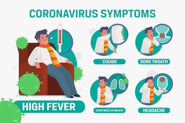 Illustrationssatz von infografischen corona-krankheitssymptomen