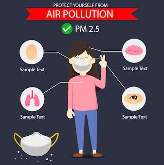 Illustrator von luftverschmutzung schützen