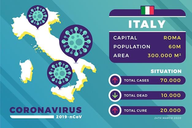 Illustrierte coronavirus-infografik auf italien