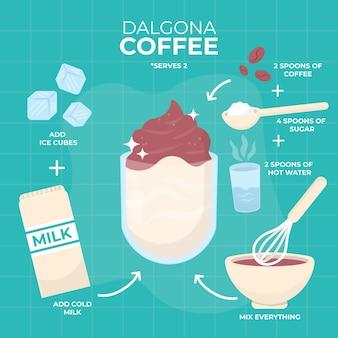 Illustriertes dalalgona-kaffeerezept