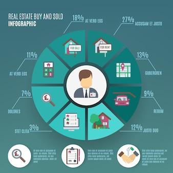 Immobilien-infografik
