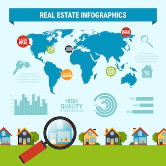 Immobilien infographik set