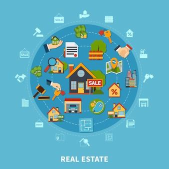 Immobilien-konzept