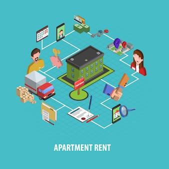 Immobilien-mietkonzept