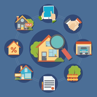 Immobilien zusammensetzung