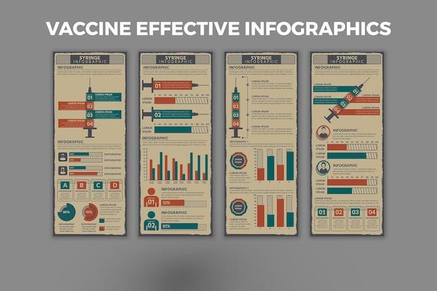 Impfstoff wirksame infografik-vorlage