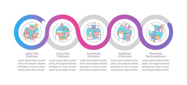 Implantattypen infografik-vorlage. designelemente für die präsentation von kraniofazialprothesen.