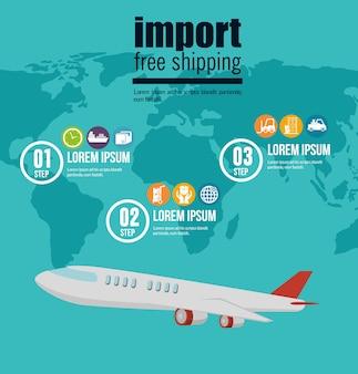 Import kostenloser versand infografik