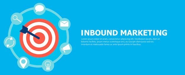 Inbound marketing.