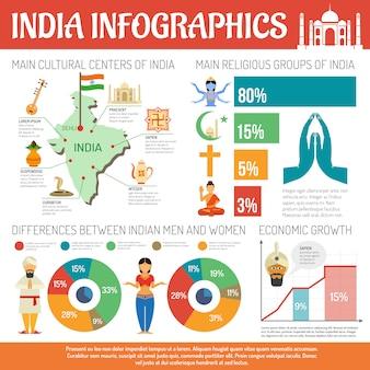 Indien-infografik-set