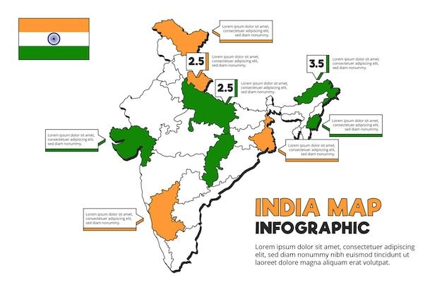 Indien karte infografik