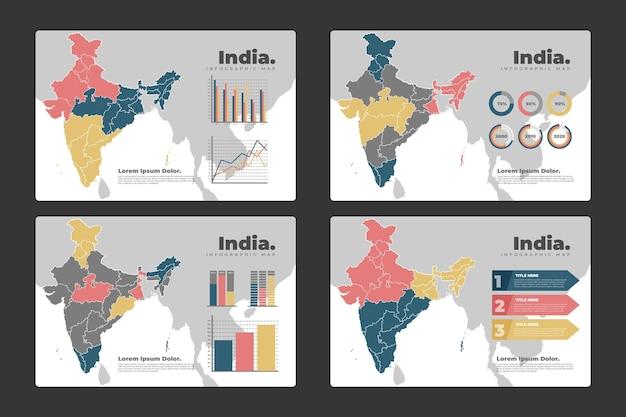 Indien karte infografiken