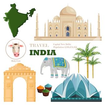Indien-reise-markstein-karte