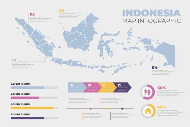 Indonesien karte infografik