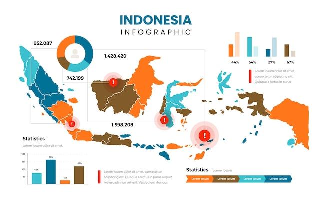 Indonesien karte infografiken vorlage