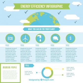Infografie der nachhaltigen entwicklung