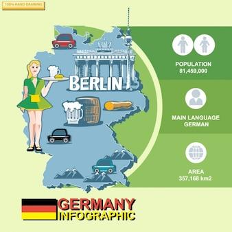 Infografie über deutschland, tourismus